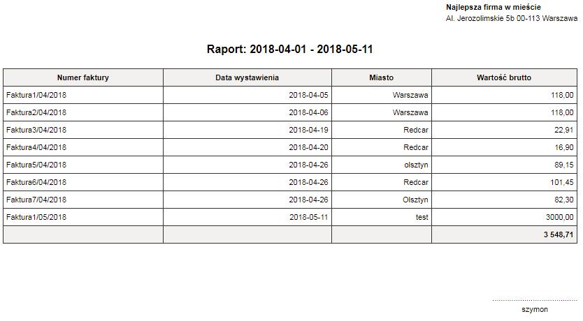 Raport w formacie HTML