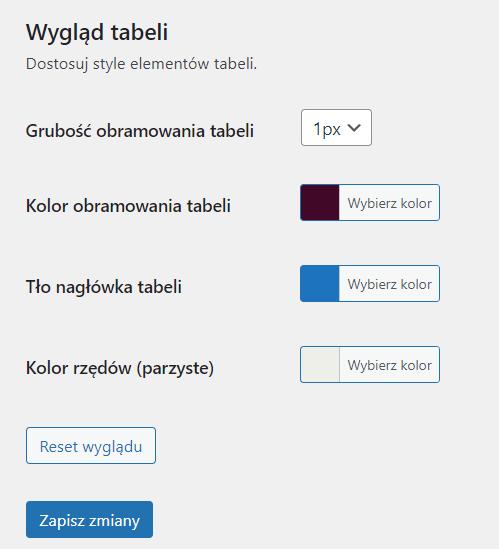 Zaawansowane Szablony Faktur WooCommerce - wygląd tabeli faktury